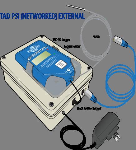 Temprecord wireless real time temperature monitor